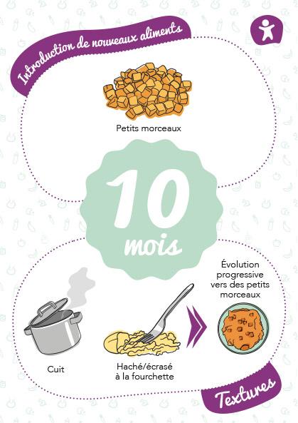 carte-etape-aliments-10mois