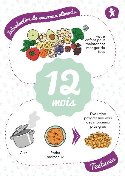 carte-etape-aliments-12mois
