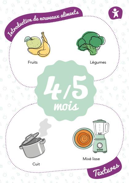 carte-etape-aliments-4-5mois