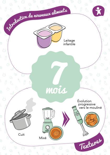 carte-etape-aliments-7mois