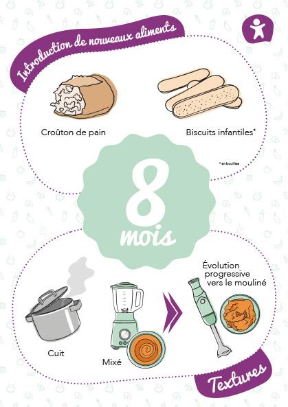 carte-etape-aliments-8mois