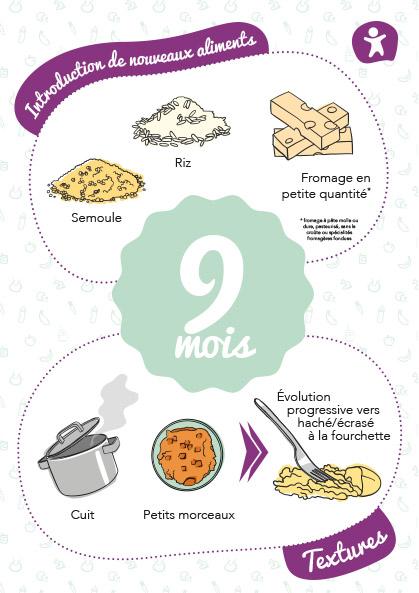 carte-etape-aliments-9mois